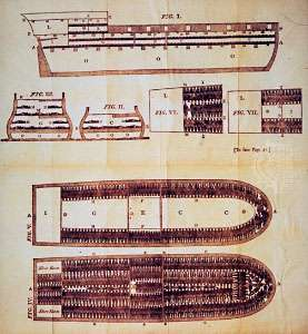 Plans ship slaves engraving, 1790